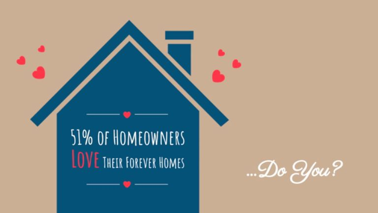 51% of Homeowners Love Their Forever Homes ...Do You?