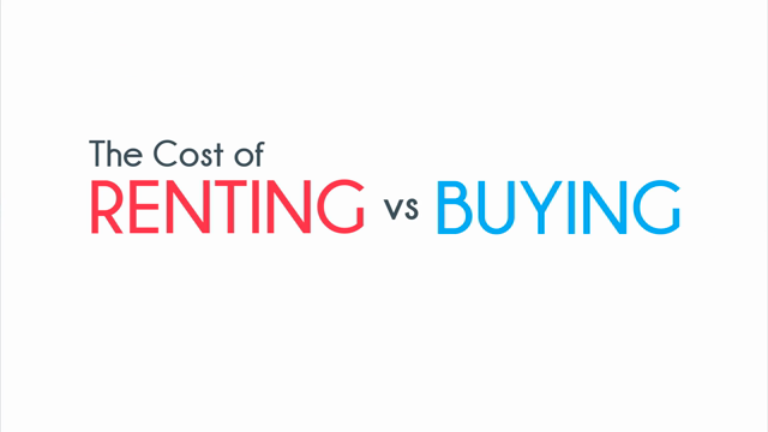 The Cost of Renting vs Buying